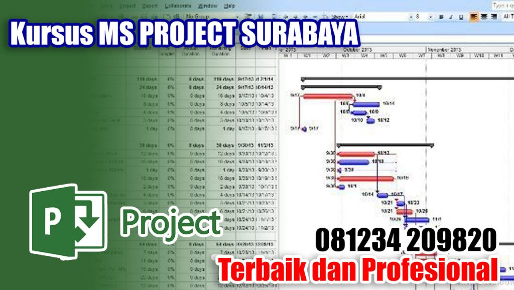 Kursus MS Project Surabaya